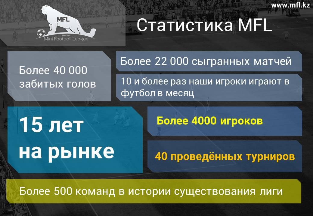 MFL-презентация-5.jpg