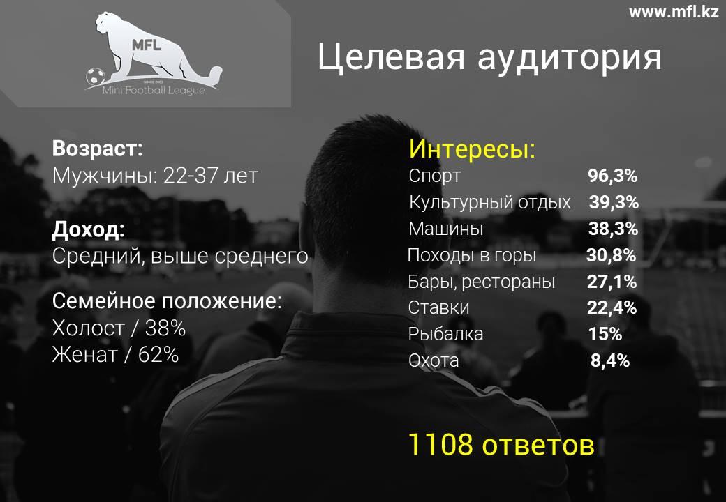 MFL-презентация-7.jpg